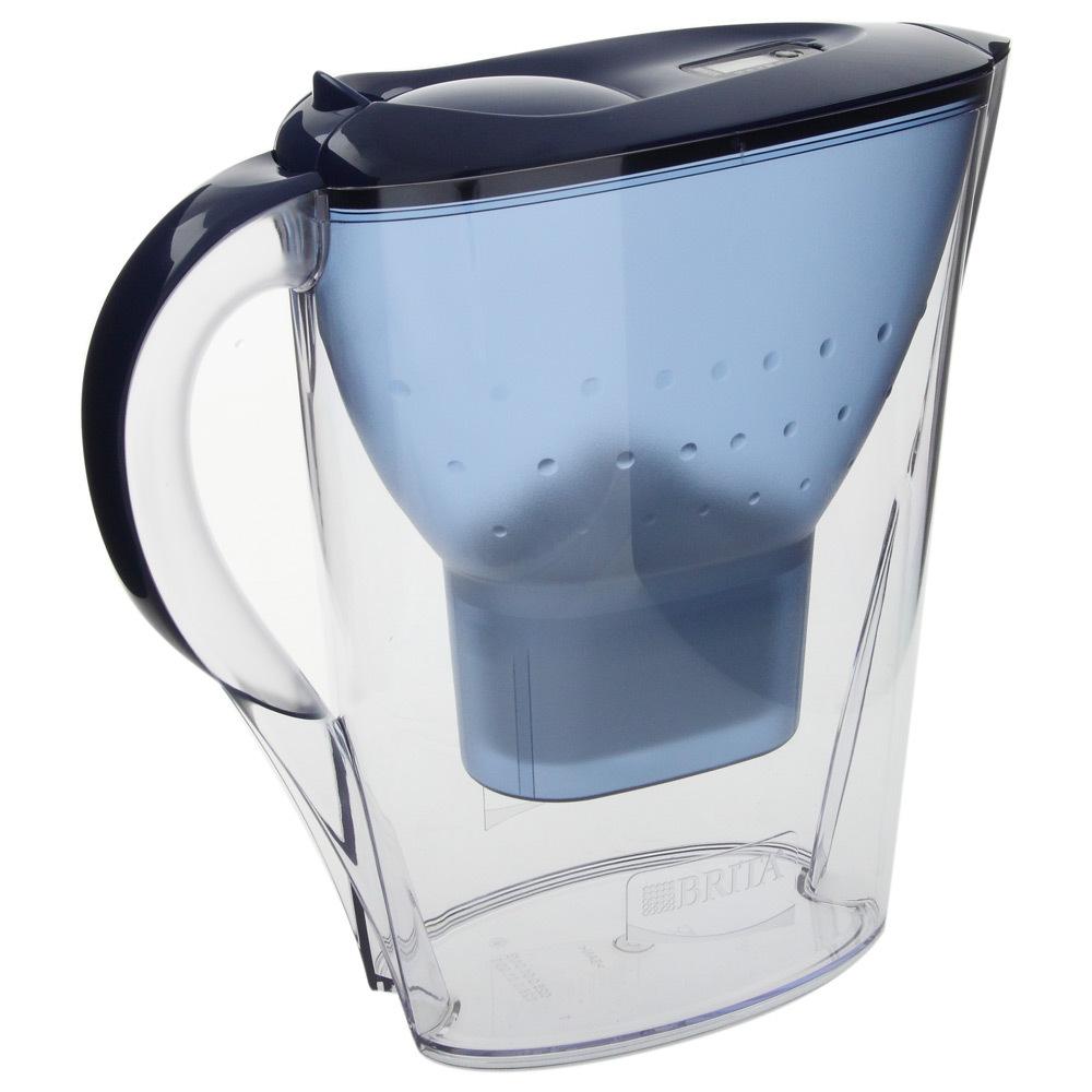 La caraffa filtrante che ti sporca l'acqua  Giornalettismo
