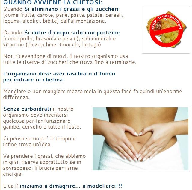 dieta-dukan (3)