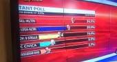 risultati elezioni 2013 05