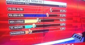 risultati elezioni 2013 06