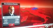 risultati elezioni 2013 07