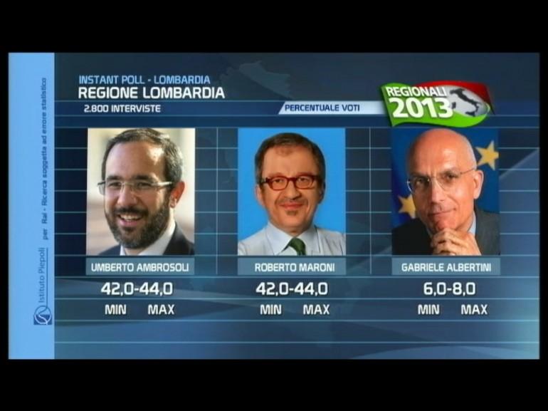risultati elezioni 2013 10