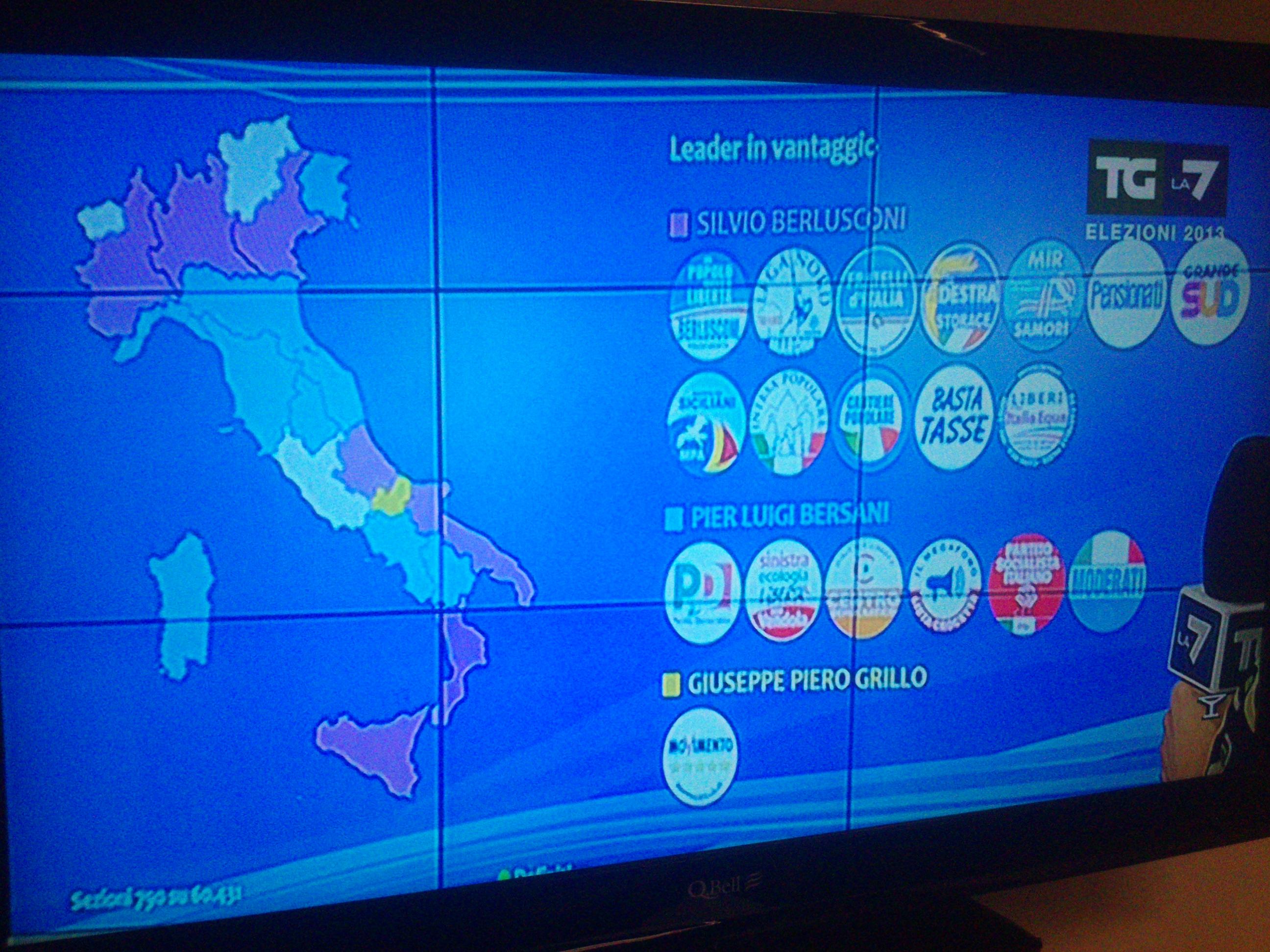 risultati elezioni 2013 15