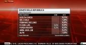 risultati elezioni 2013 fina2