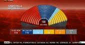 risultati elezioni 2013 fina3
