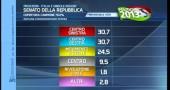 risultati elezioni 2013 quinta proiezione senato 2