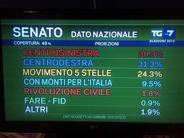 risultati elezioni 2013 senato la7
