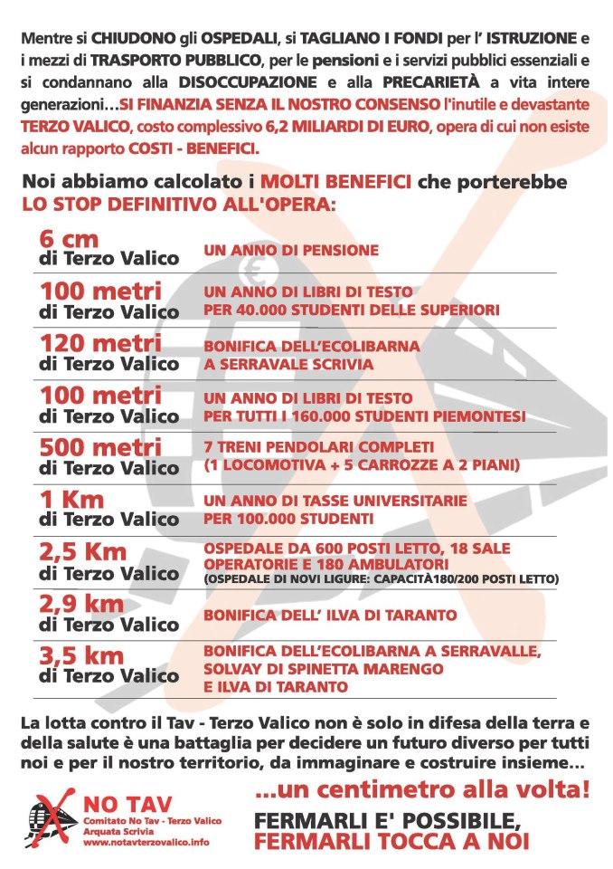 terzo-valico-presidio-alessandria (4)