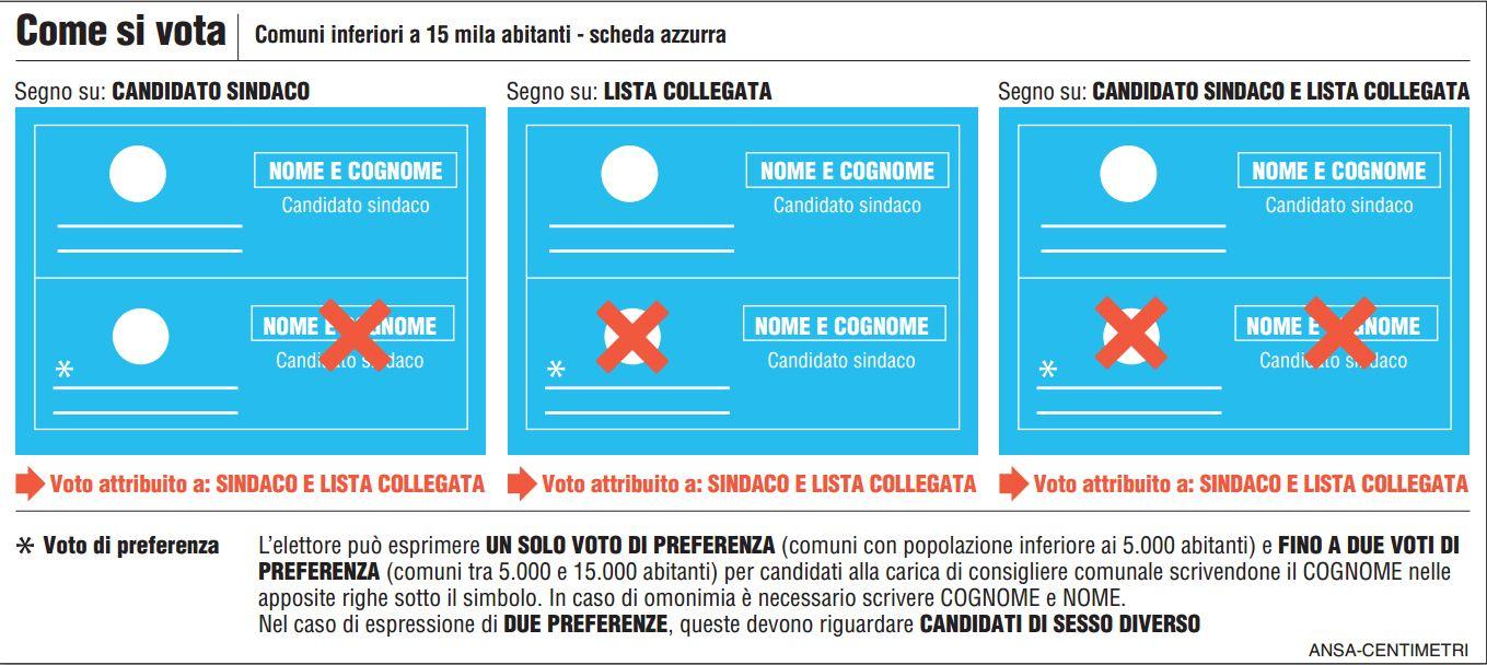 amministrative 2013 come votare