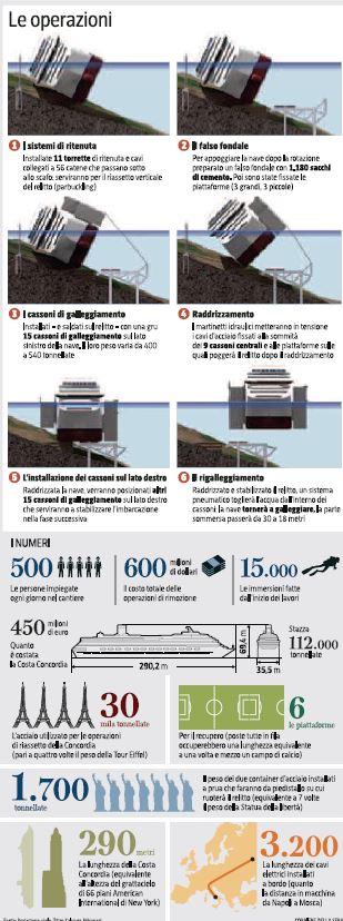 Operazioni di recupero Costa Concordia 16-09-2013 live e webcam Costa-concordia-rotazione-streaming-7