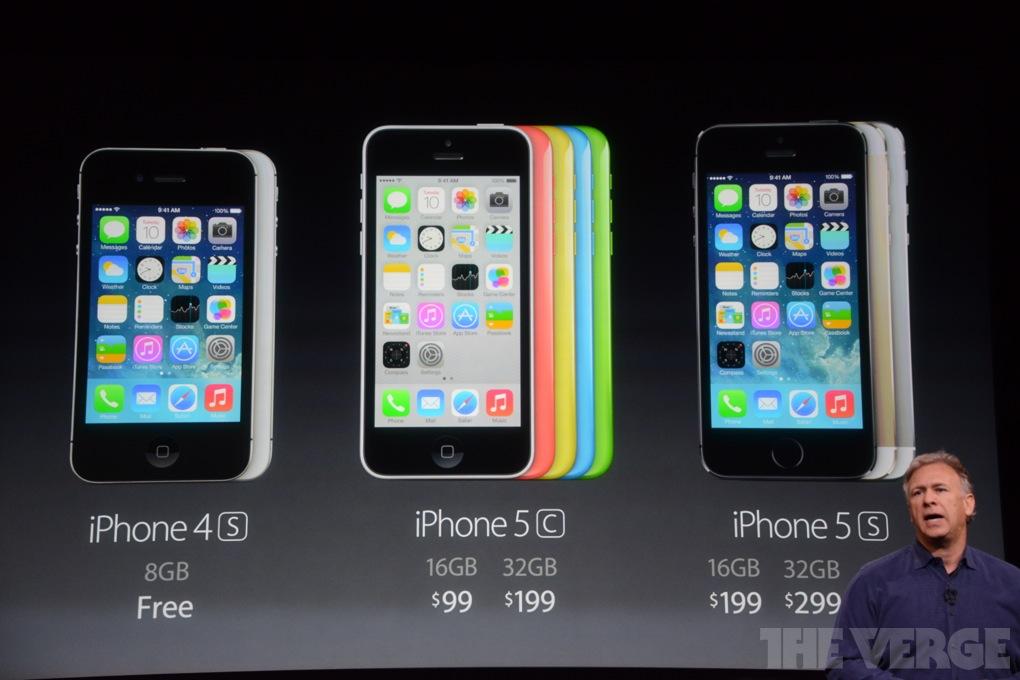 Iphone 5s prezzo wind