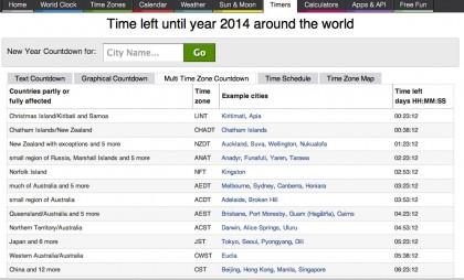 capodano 2014 fusi orari 3