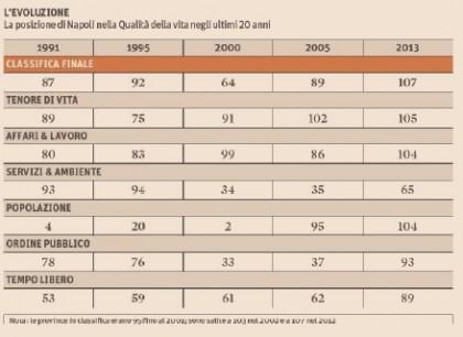 classifica città più vivibili italia 2013 (1)
