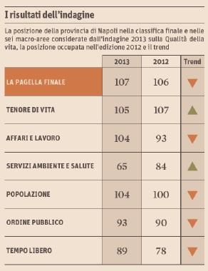 classifica città più vivibili italia 2013 (2)