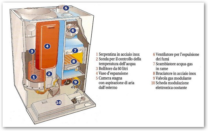 www.comunecampagnano.it