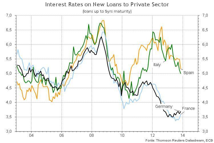 banche credito imprese 1