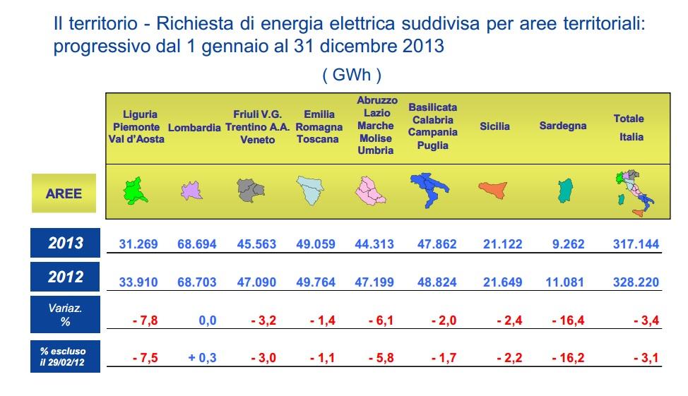 italia-energia-verde-30-percento (4)