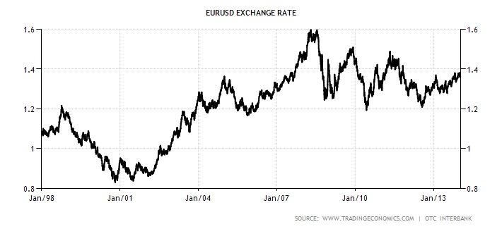 italia fuori dall'euro che succede grafico 1