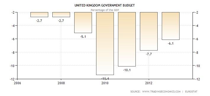 svalutazione crescita 3