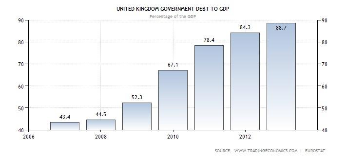 svalutazione crescita 4