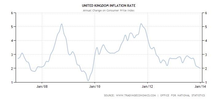 svalutazione crescita 5
