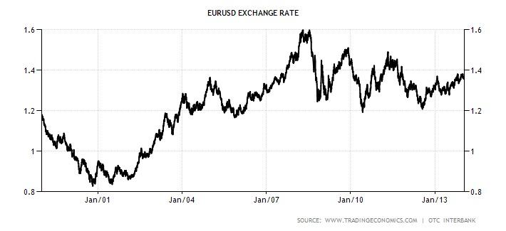 uscire dall'euro bufale 2