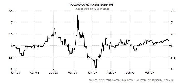 uscire dall'euro bufale svalutazione