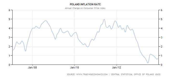 uscire dall'euro svalutazione 4