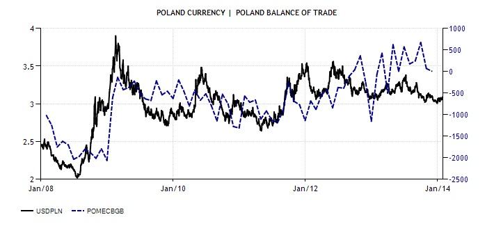 uscire dall'euro svalutazione 5