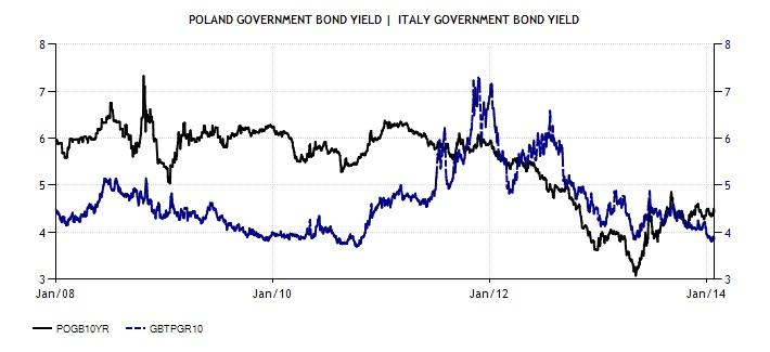 uscire dall'euro svalutazione 6