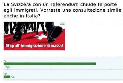 Svizzera referendum immigrati Italia 2