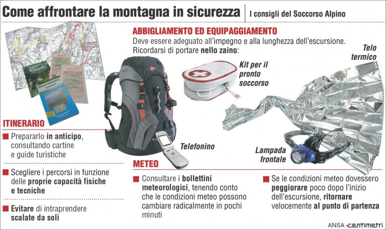 INCIDENTI MONTAGNA