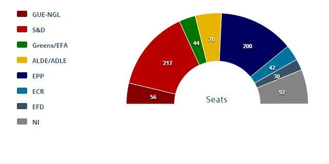 elezioni europee 2014 1