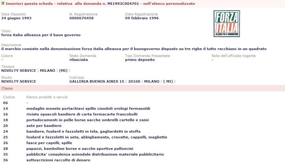 forza italia marchio primo simbolo 2