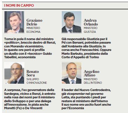 Chi c 39 dietro matteo renzi for Lista politici italiani