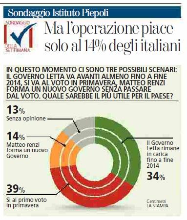 matteo Renzi premier 5