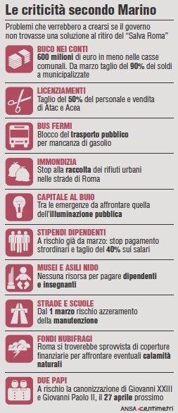 04-preoccupazioni Marino.EPS