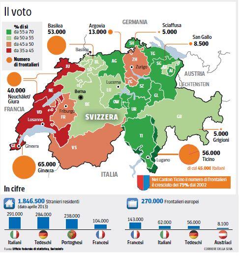 svizzera referendum immigrati