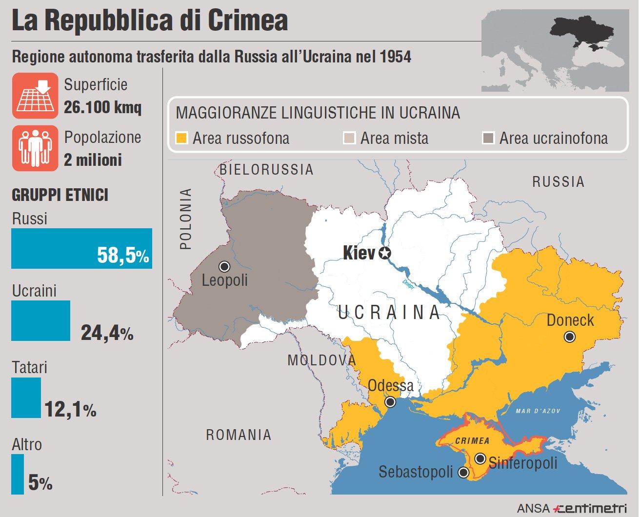 Russia Oggi Cartina.Perche La Russia Vuole La Guerra In Crimea Giornalettismo