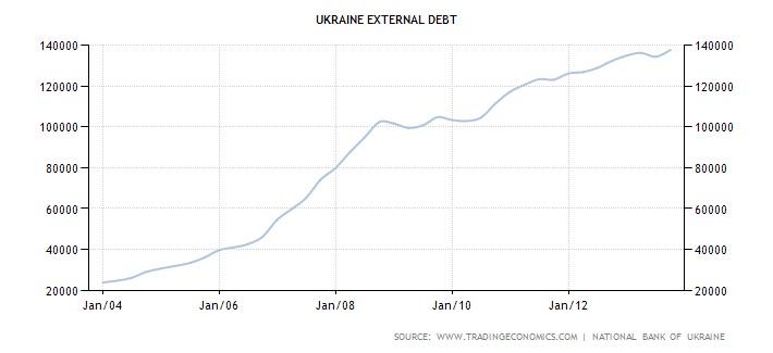 ucraina Yulia Timoshenko