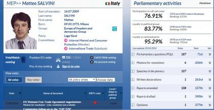 Euroscettici assenteisti Matteo Salvini