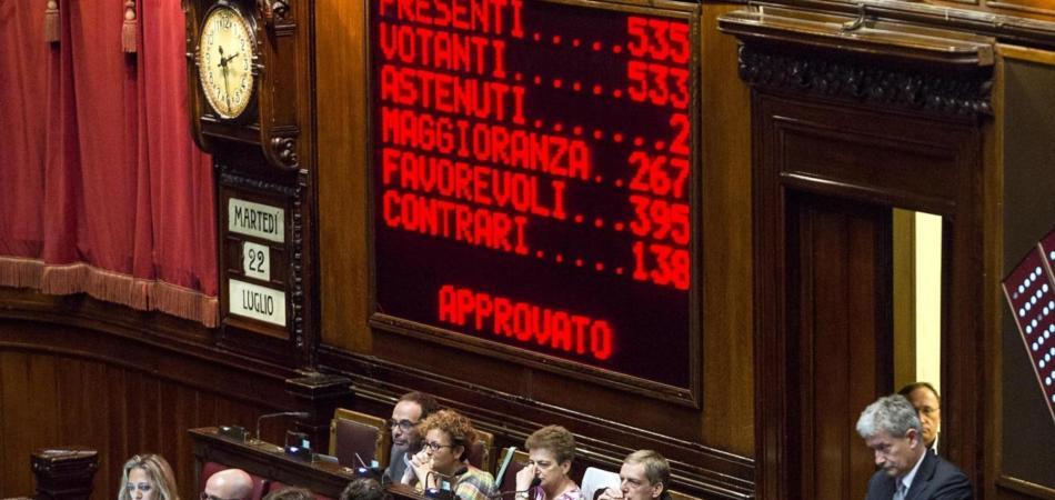 Il bilancio della camera e la falsa riduzione dei suoi for Votazione camera dei deputati