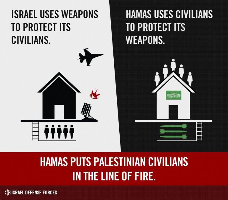 gaza-israele-guerra-facebook-4