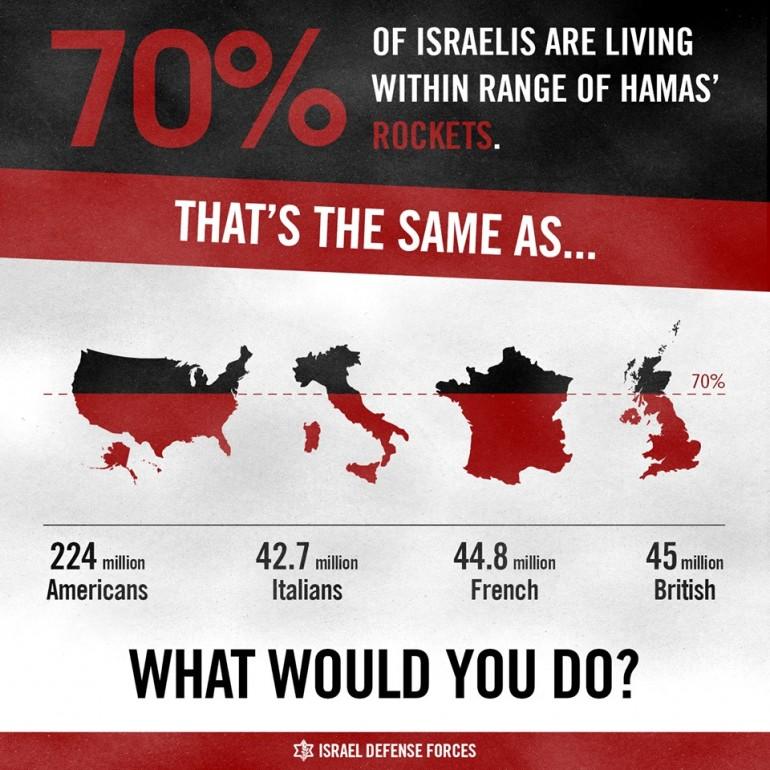 gaza-israele-guerra-facebook-7