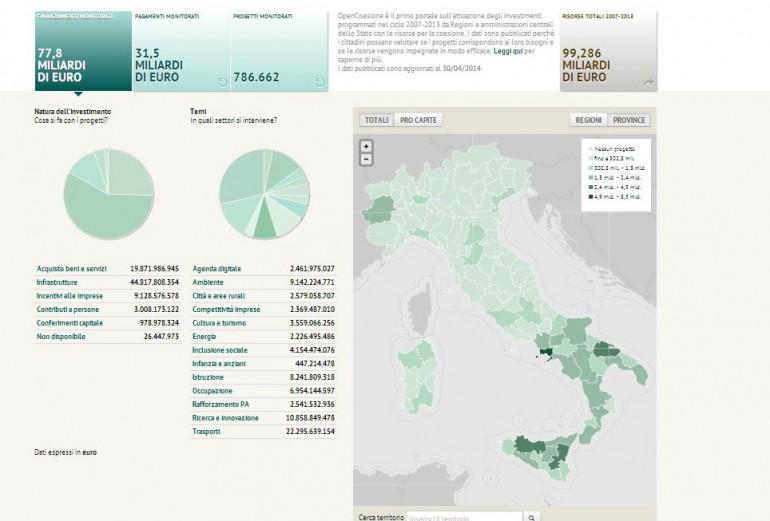 italia fondi europei spreco 1