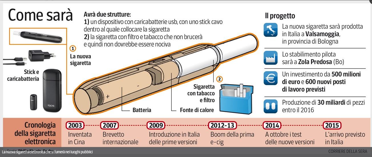 (Photocredit Corriere della Sera.it)