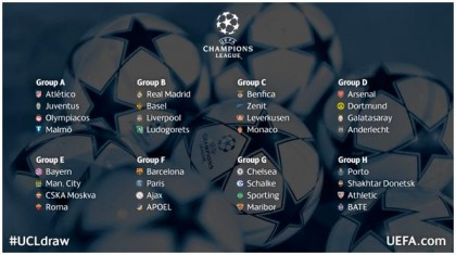 gironi champions league 2014-2015
