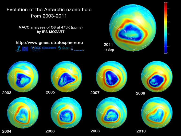 Antarctic_2003-2011_14Sept
