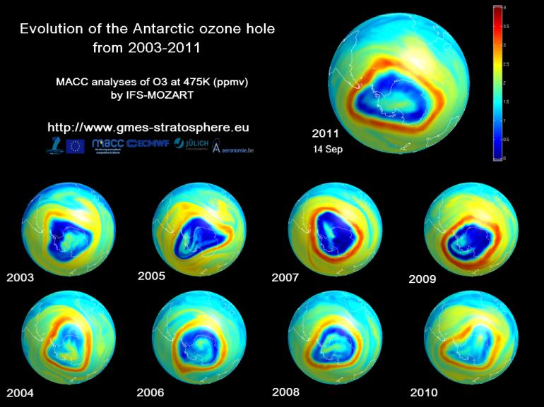 Antarctic_2003-2011_14Sept