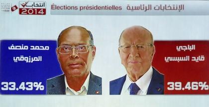 TUNISIA-VOTE-PRESIDENT-RESULTS